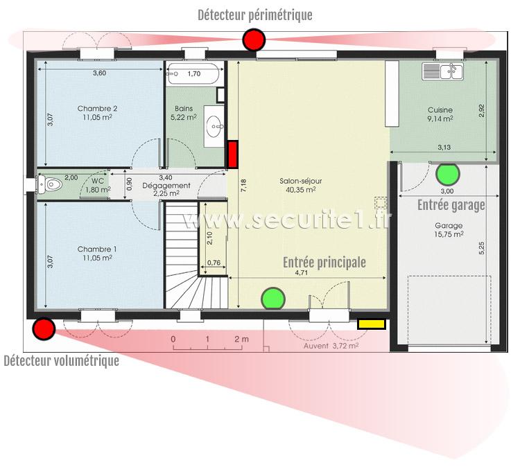 D tecteurs ext rieurs pour alarme comparatif securite 1 for Alarme perimetrique maison